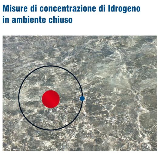 INAIL – La concentrazione di Idrogeno in ambiente chiuso