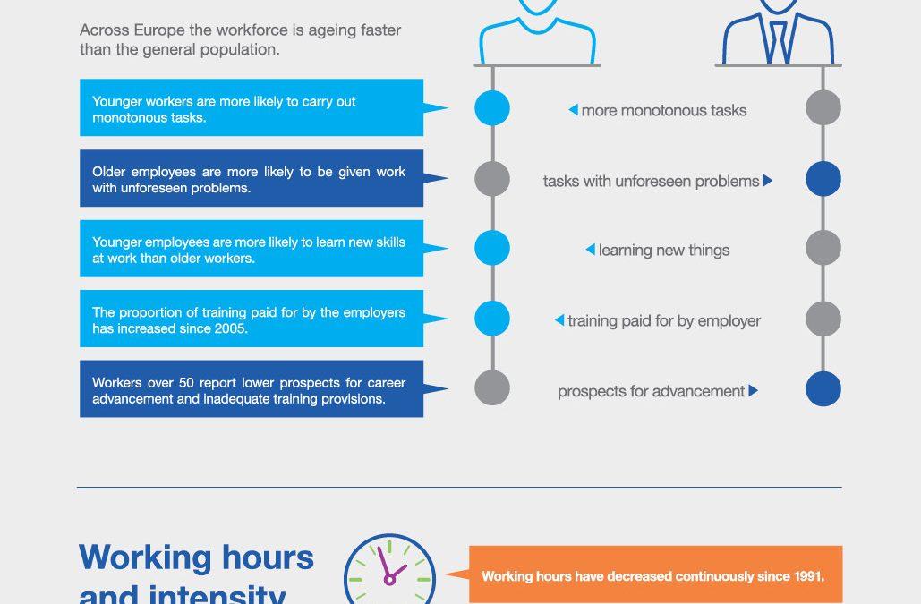 Infografica sesta indagine europea condizioni di lavoro