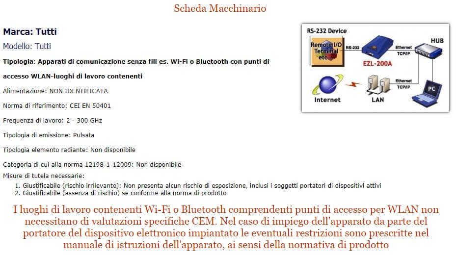 Valutazione rischio campi elettromagnetici (CEM) in ambienti contenenti Wi-fi o Bluetooth